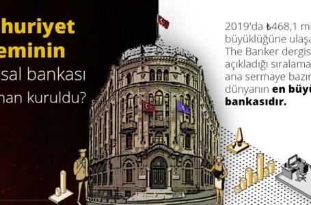 İŞ BANKASI'NIN KURULUŞ ÖYKÜSÜ